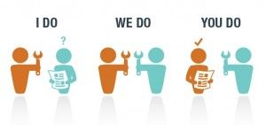 Learning by Doing- i do we do you do - aprender y practicar